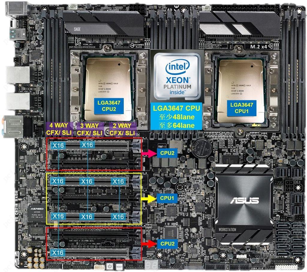 C620系列C621主板CPU搭配LGA3647显卡配置方案