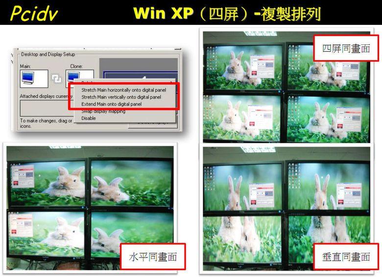 4屏宝外置盒XP下windows系统实现4屏显示拼接屏方案