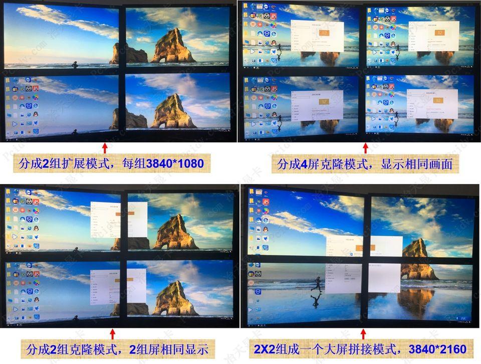 DHS14四屏宝集成显卡4屏显示拼接屏效果图