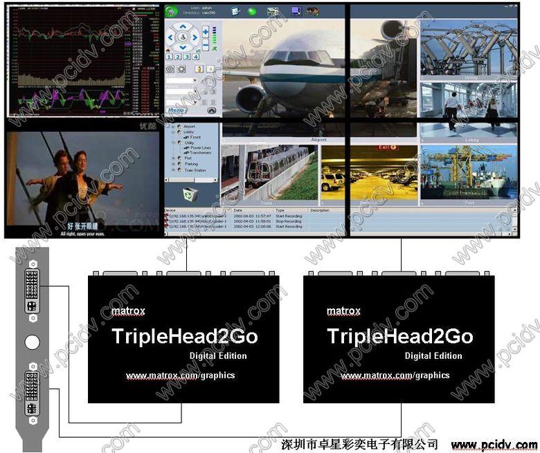 pcidv.com/GXM triplehead2go cascade multi screen output