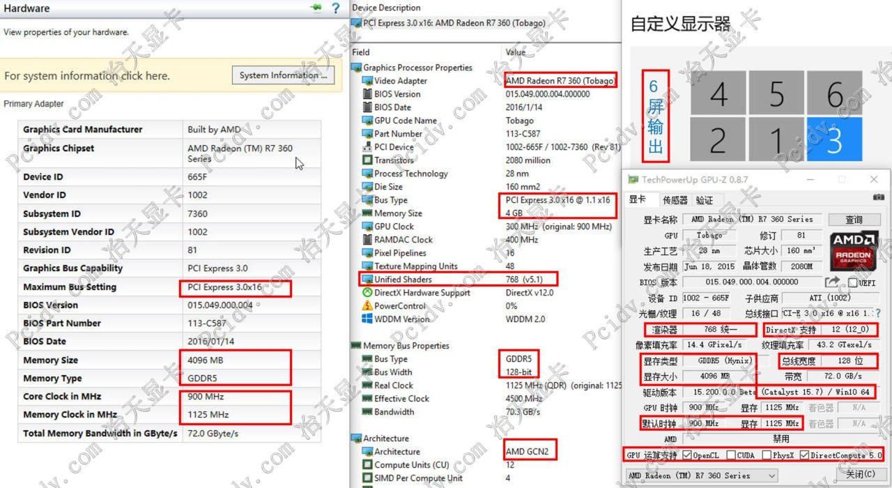 pcidv.com/冶天6dp R7 360 4G mini Mdp x6 ports eyefinity6