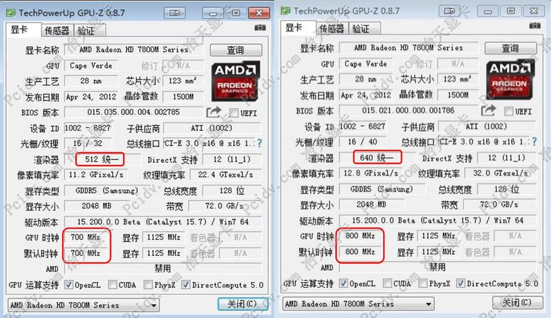 pcidv.com/gpuz冶天7806PS一机6屏炒股电脑显卡eyefinity pro设置