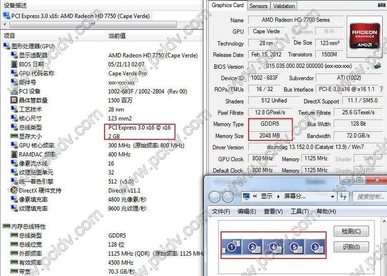 pcidv.com/hd7750 4个hdmi,一个MINI DP性能参数