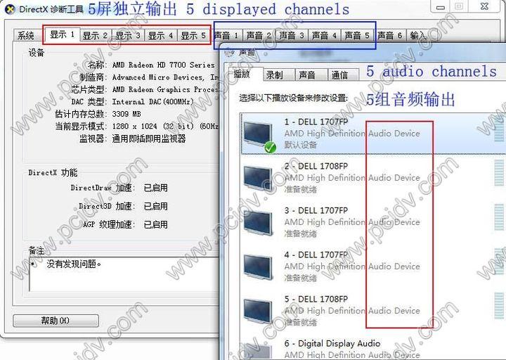 pcidv.com/hd7750 5屏输出独立5路音频+5路视频