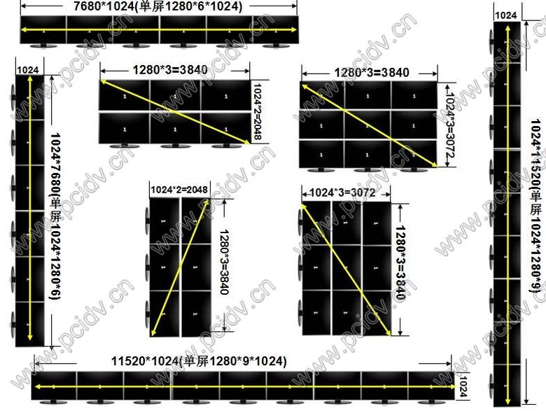 pcidv.com/vhdci 7759d 多屏拼接9屏显卡组合模式