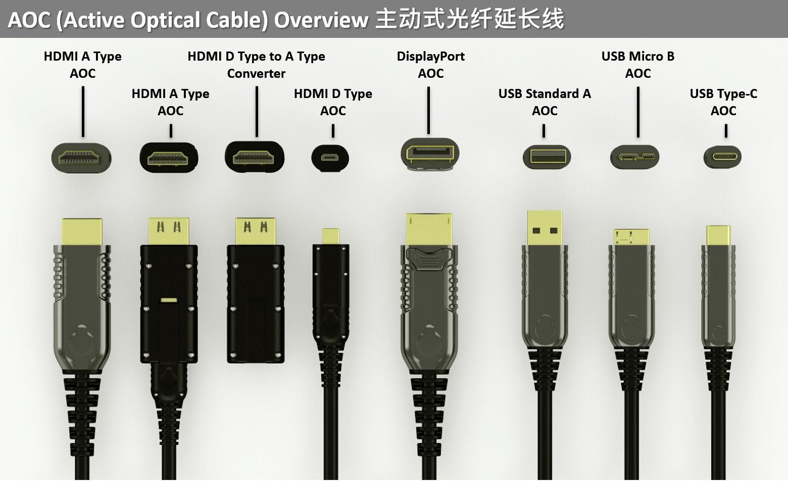 无源hdmi光纤DP信号USB延长线100米过4k无衰减失真