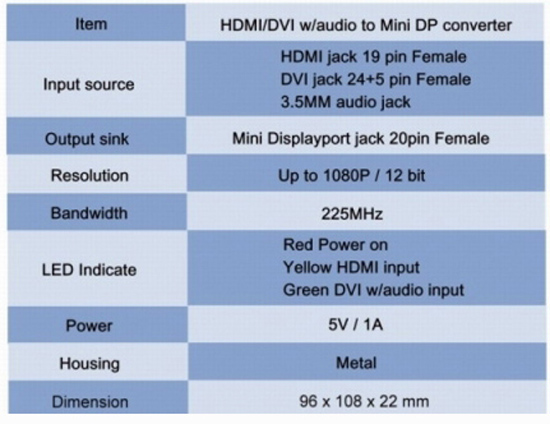 pcidv.com/dvi to dp output converter feature