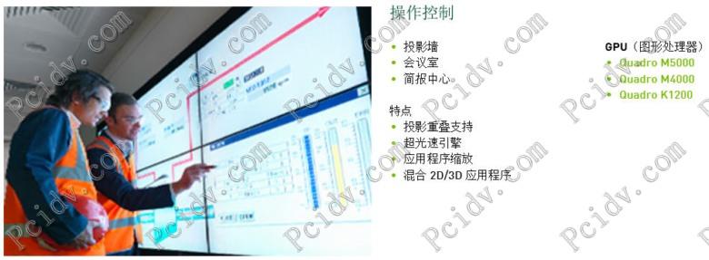 pcidv.com/quadro多屏卡分屏显示控制系统