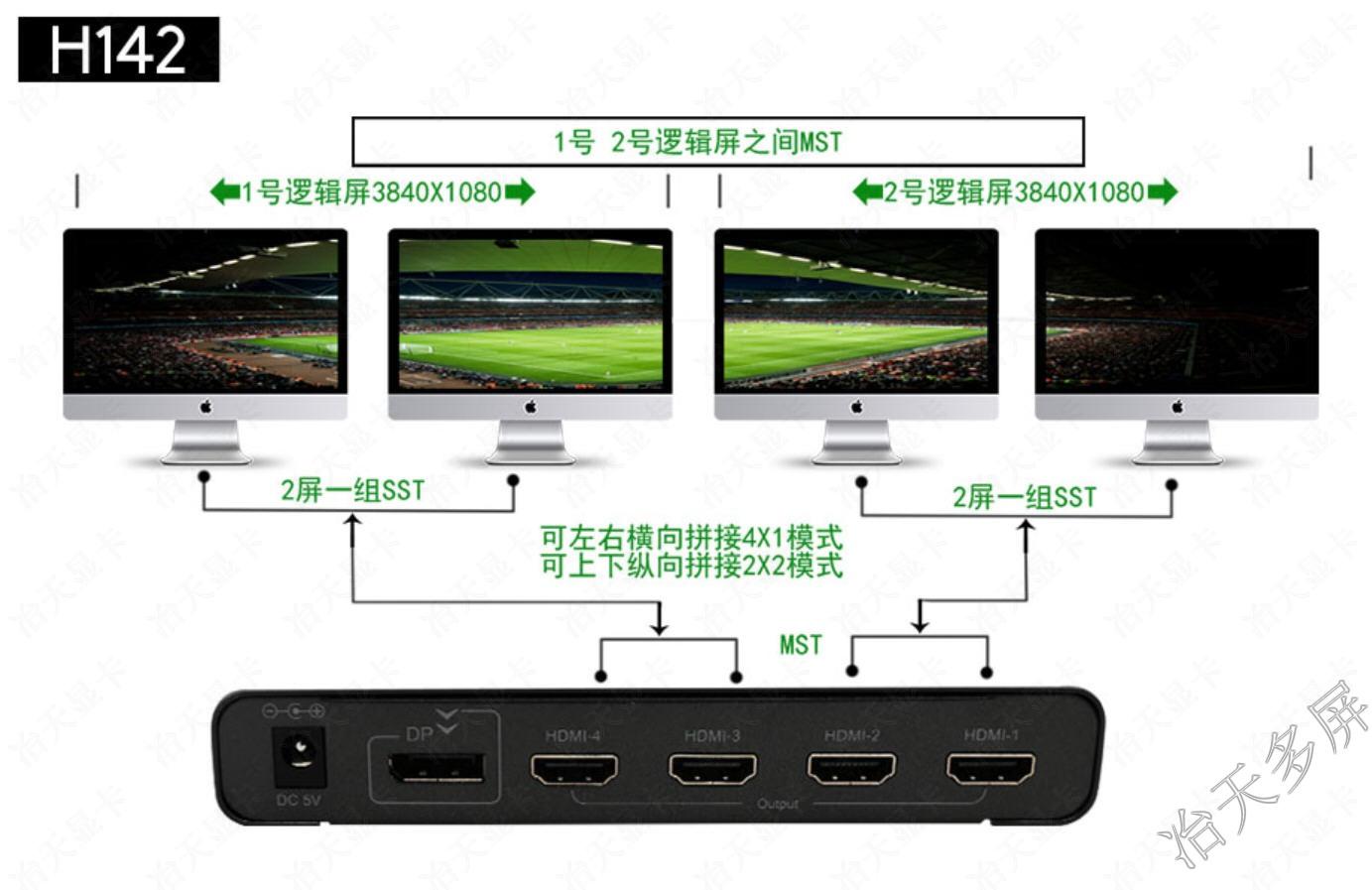 Products - MST+SST DP expander & splitter multi screen