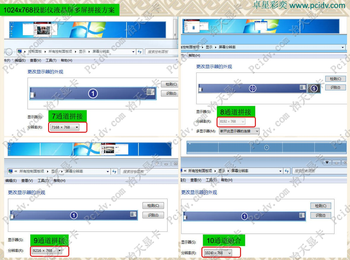 pcidv.com/12通道11/10/9/8/7通道1024*768投影机拼接融合全景显示方案