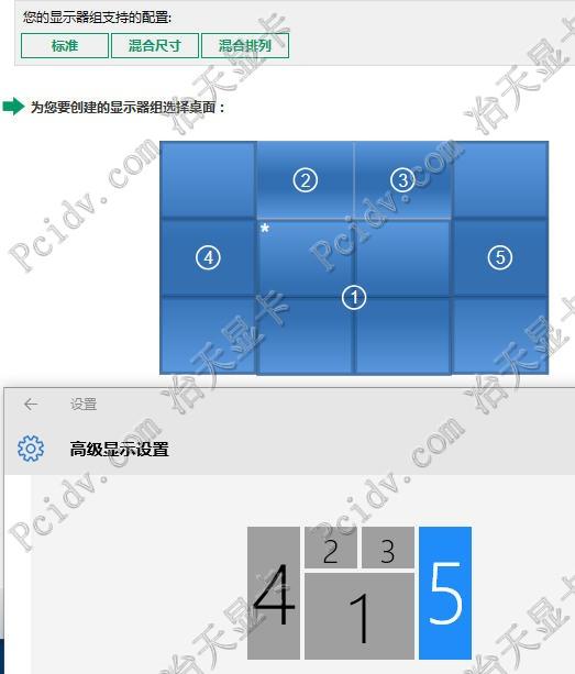冶天多屏9屏12屏其中一个大屏,若干个独立输出的分散扩展屏