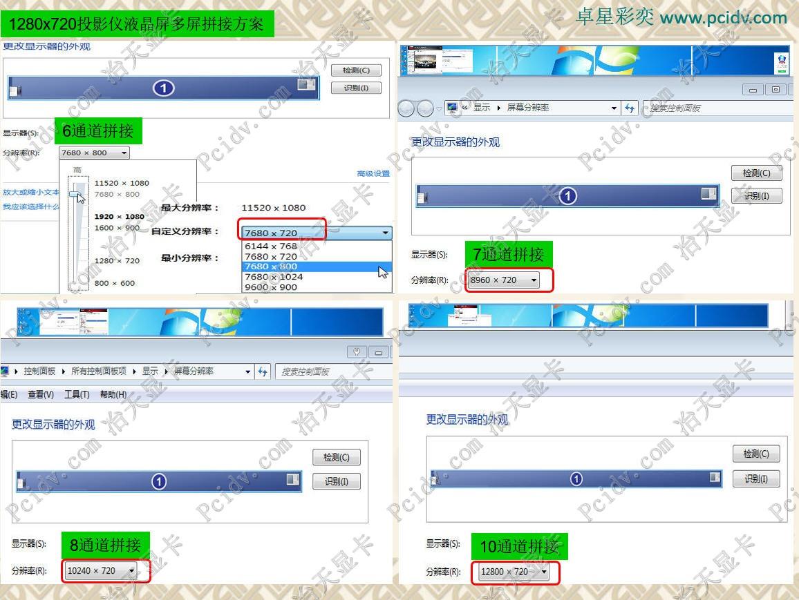 pcidv.com/12通道11/10/9/8/7通道1280*720投影拼接融合全景显示方案