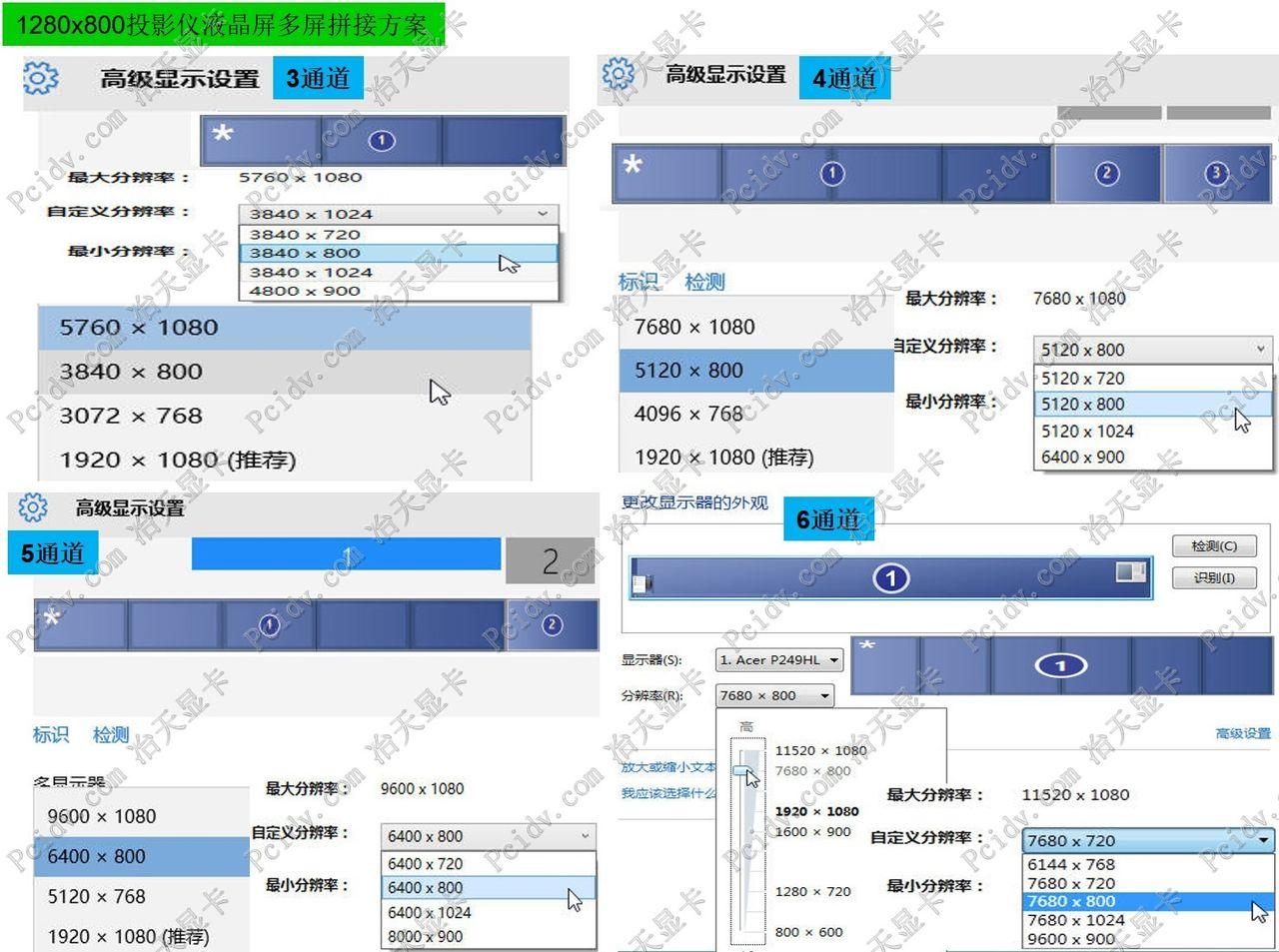 pcidv.com/宽屏1280*800工程投影机多屏拼接融合分辨率