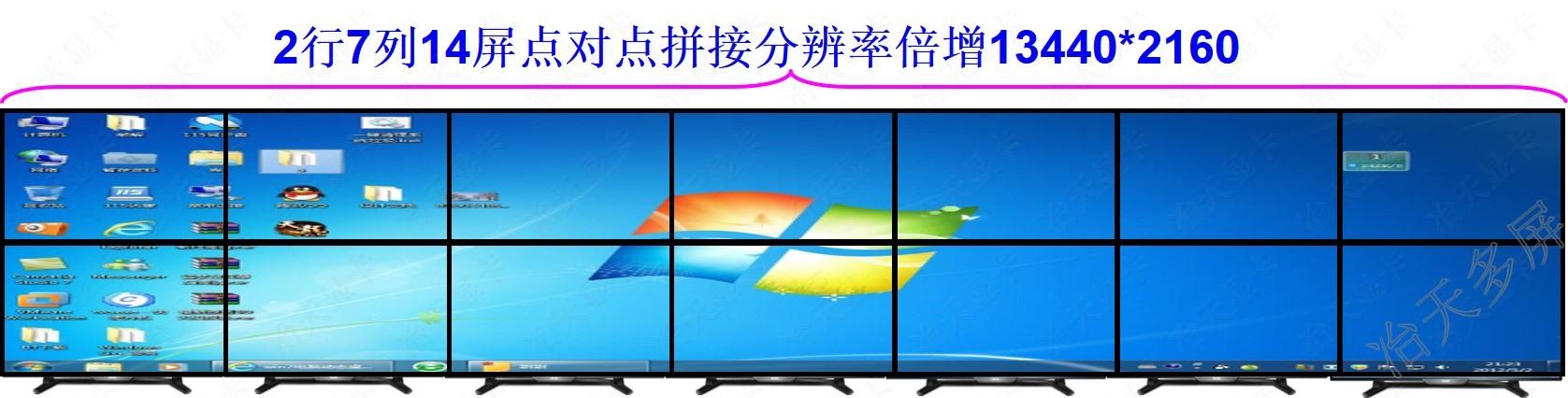 多屏显卡14屏拼接液晶电视墙点对点显示