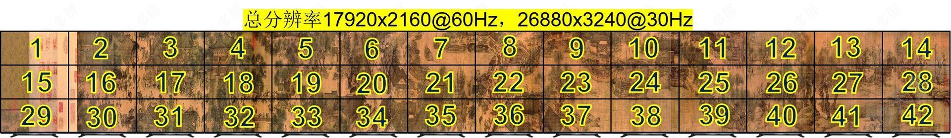 3行14列42屏拼接点对点显示超高清分辨率大屏幕墙