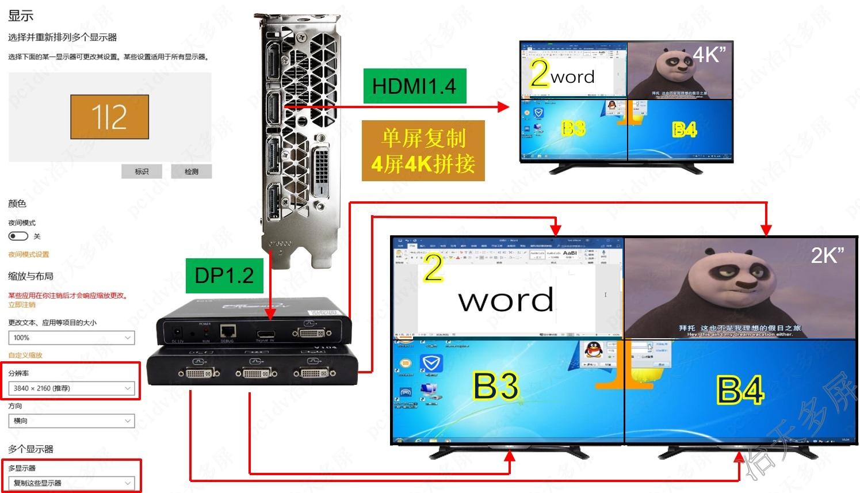 单屏复制4屏拼接点对点2x2液晶墙4K显示画面回传克隆到一个显示器上