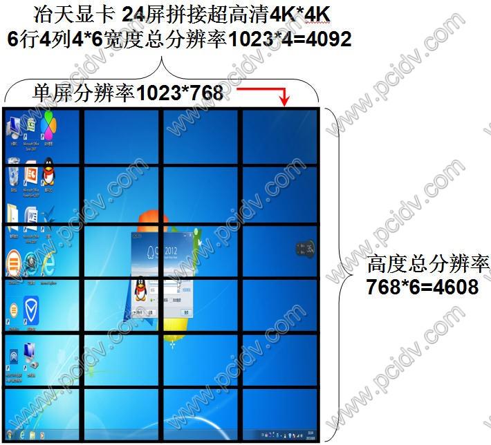 24屏拼接视频电视墙4*6超高清GIS地理气象信息4K*4K显示墙