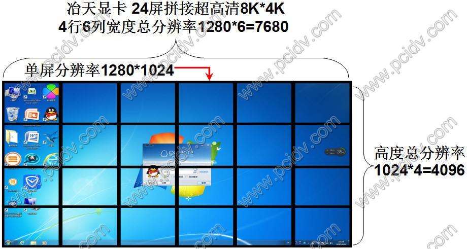 24屏拼接视频电视墙6*4超高清GIS地理气象信息8K*4K显示墙