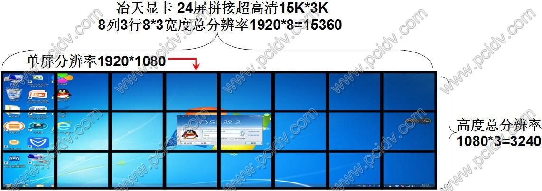 24屏拼接8*3视频电视墙15K*3K超高清GIS地理气象信息显示墙