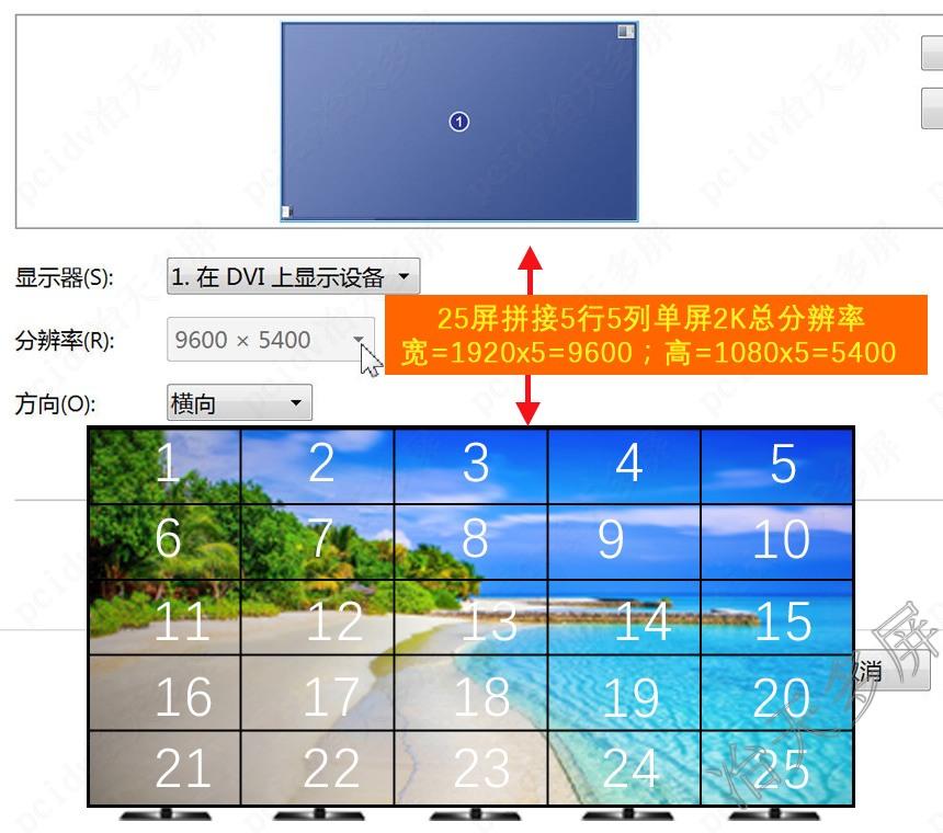 25屏拼接点对点显示5行5列电视拼接完整大桌面