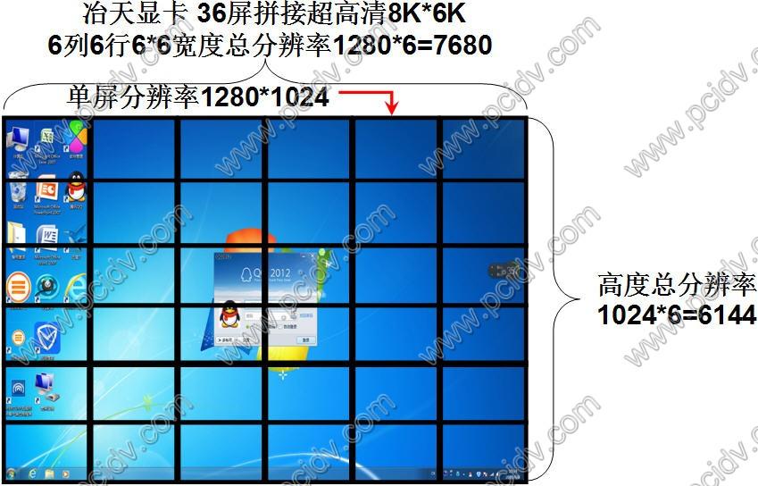 36屏拼接6行6列大数据卫星气象地理信息PGIS监控管理VTS船舶指挥中心视频墙