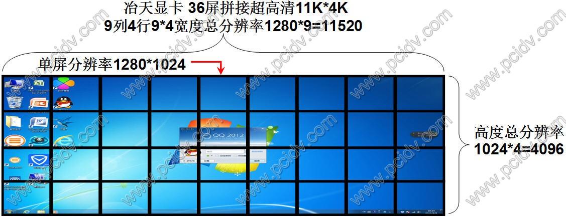 36屏拼接4行9列大数据卫星气象地理信息PGIS监控管理VTS船舶指挥中心视频墙