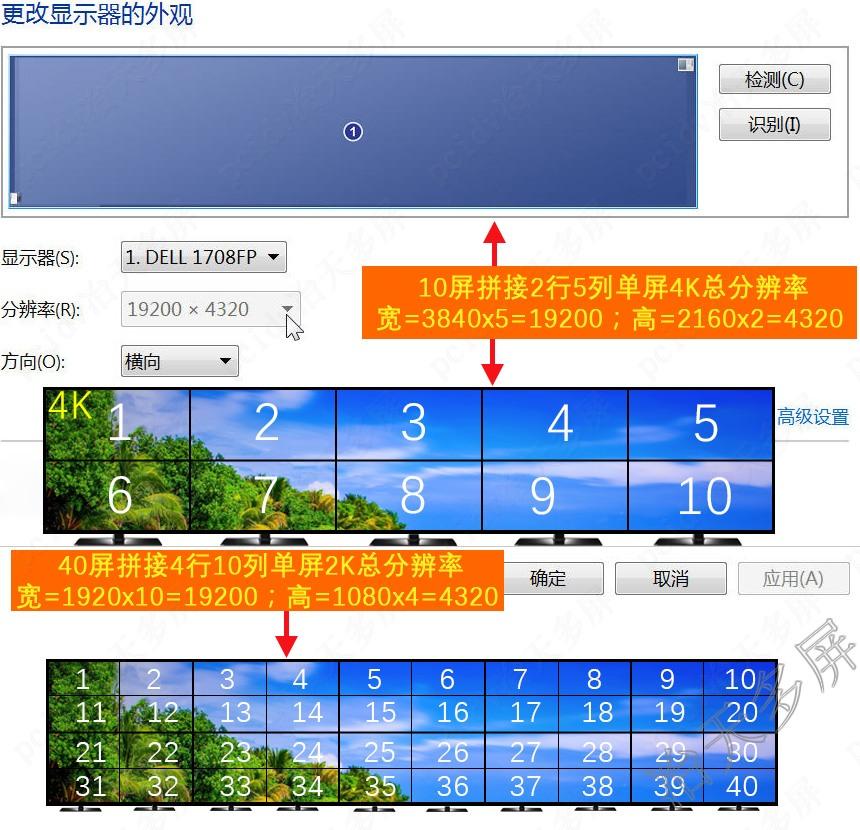 4行10列40屏拼接点对点显示或10路4K电视拼接完整大桌面