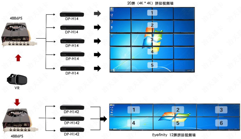 20屏拼接显示大型液晶墙电视墙巨幕背景墙