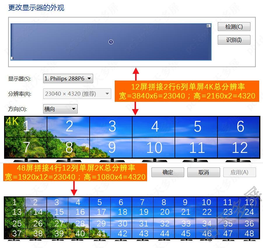 48屏拼接点对点显示或12路4K电视拼接完整大桌面