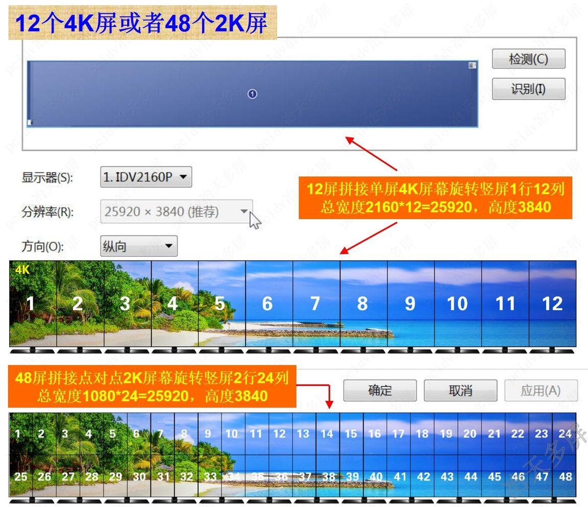 1行12列4K拼接屏12屏旋转90度4K电视组成分辨率25920*3840