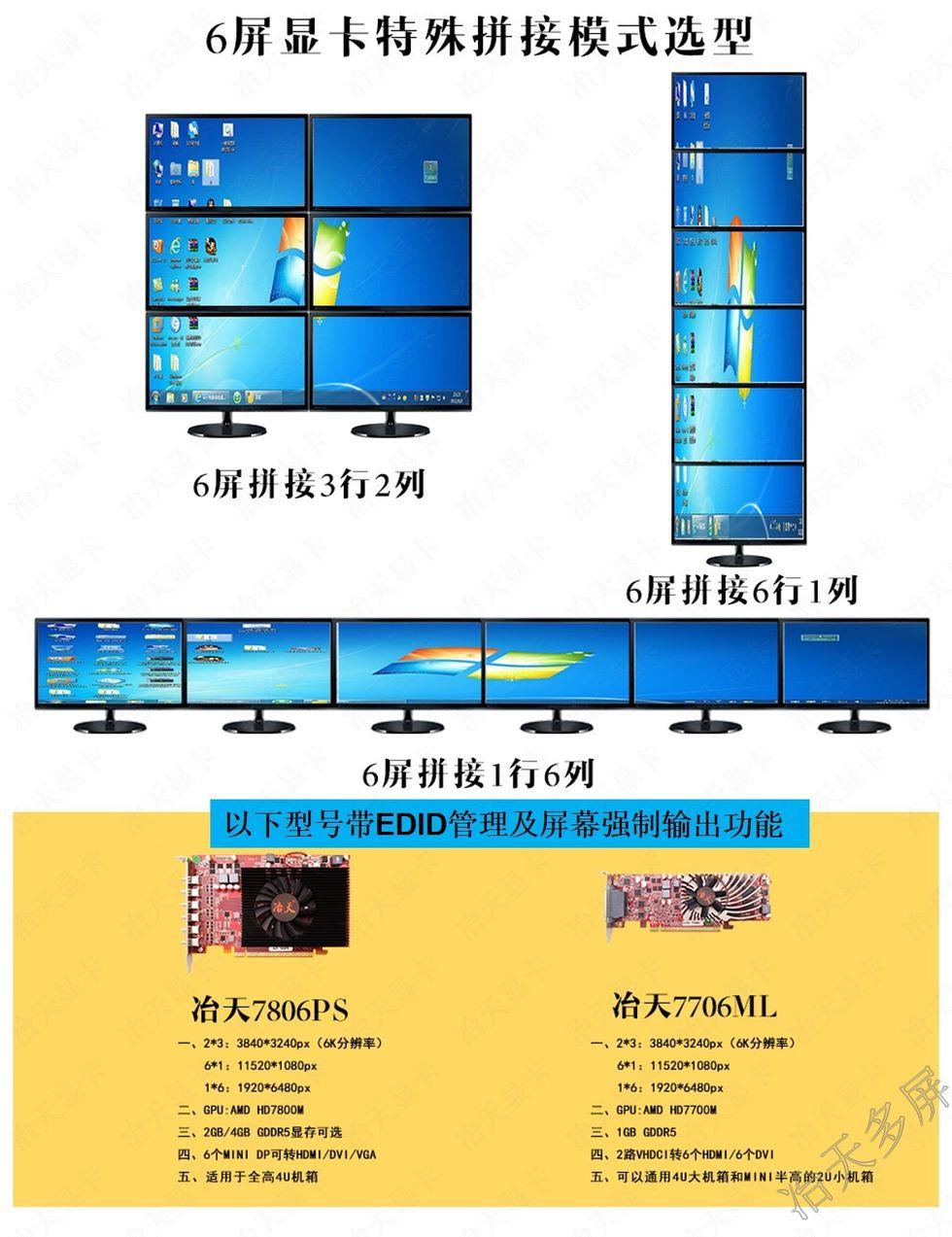 冶天多屏拼接6屏显卡区别选购专业产品选型