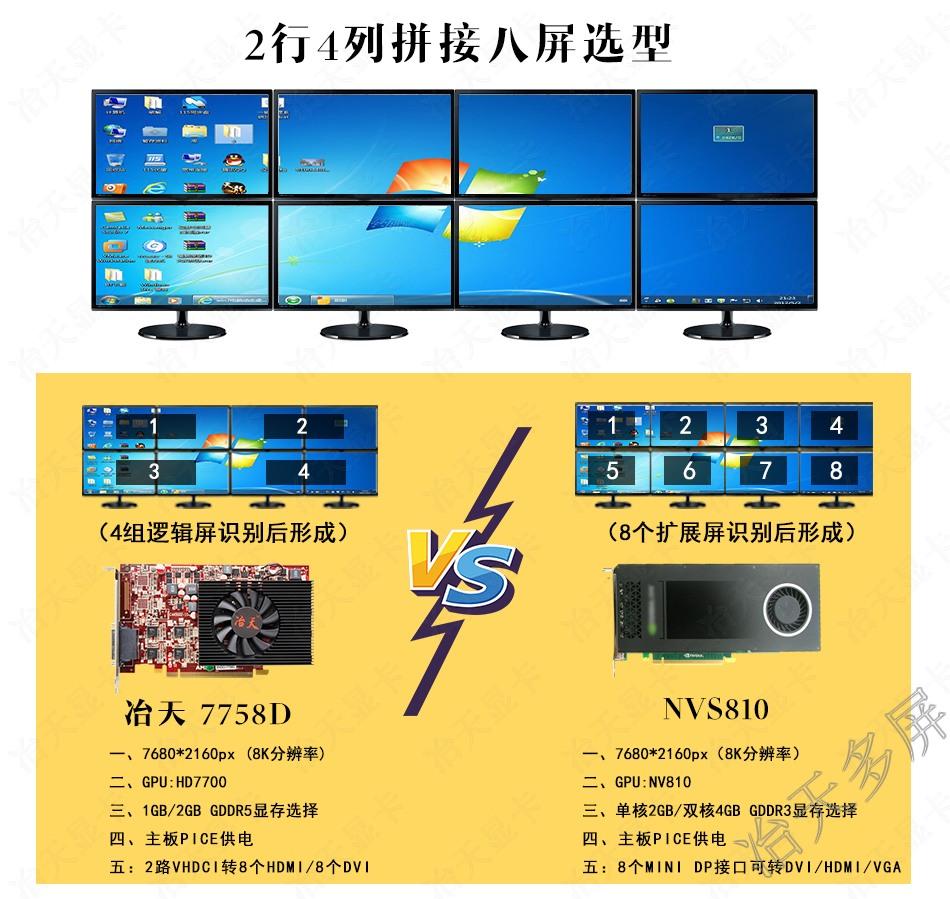 选购8屏显卡nvidia Quadro NVS810对比冶天7758D区别不同