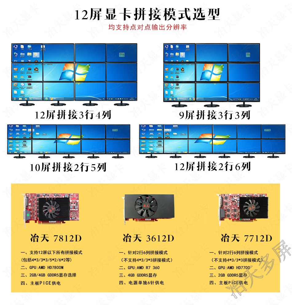 冶天12屏显卡7812D对比7712D区别3612D