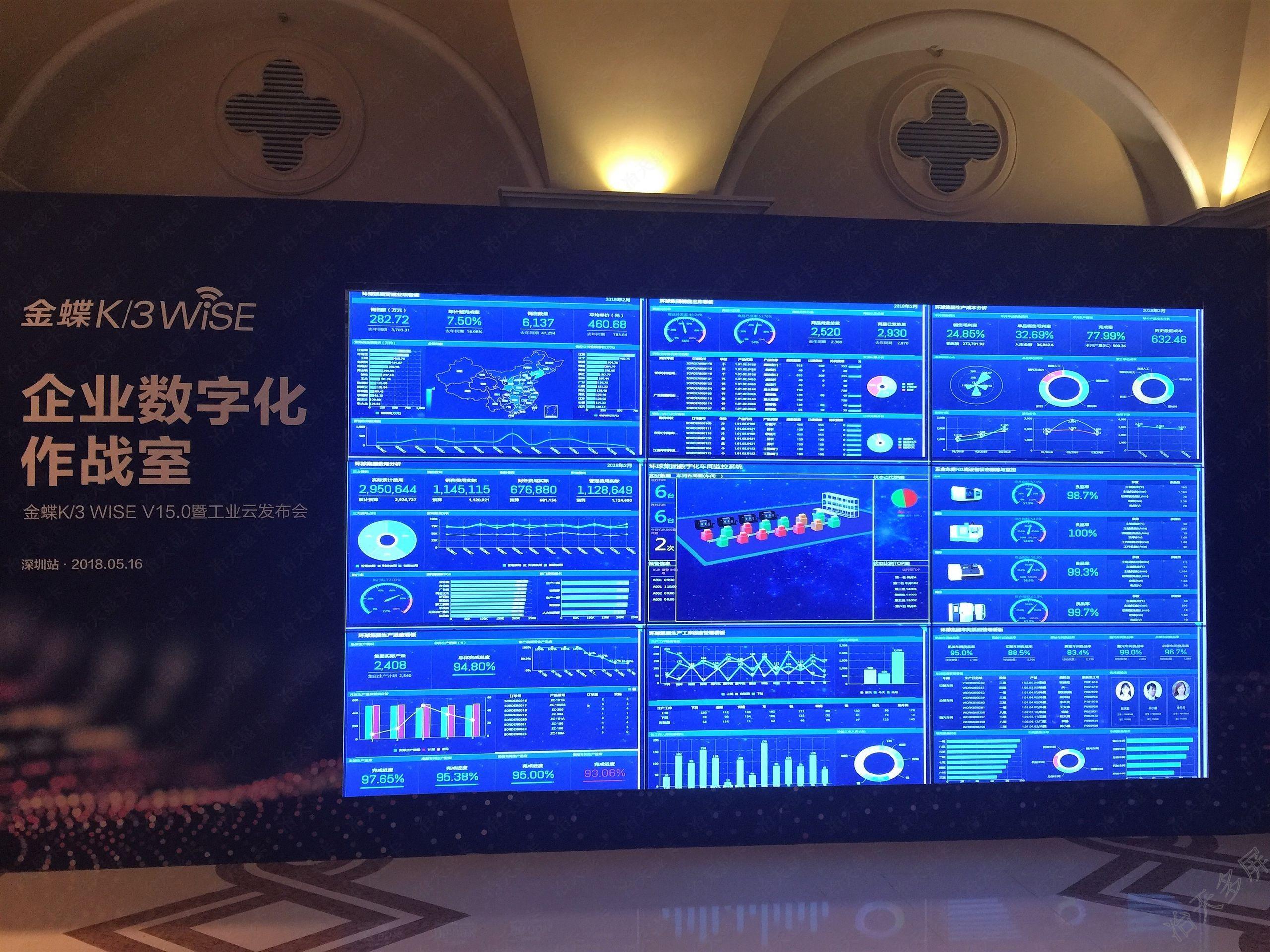 冶天9屏显卡拼接大屏方案浏览器开多窗口数据分析图