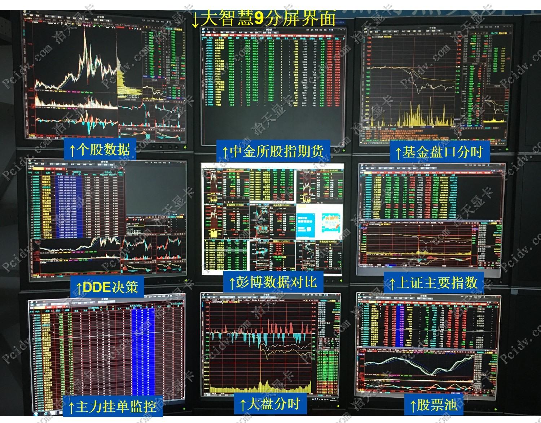 pcidv.com/一机9屏炒股票多屏大智慧多开工作区分屏显示