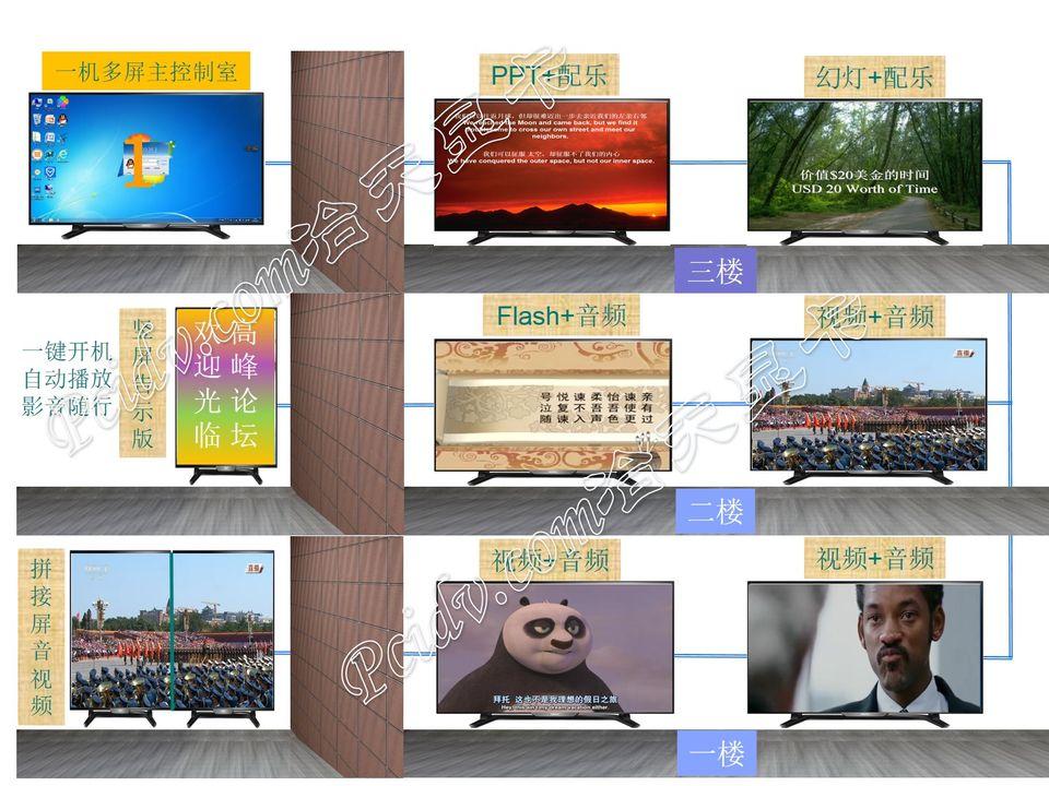 不同楼层远距离长线传送视频信号光纤双绞线方案