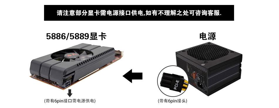 独立显卡电源供电接口说明