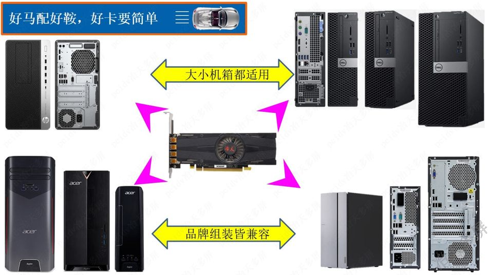 DELL联想HP四屏电脑选择4屏显卡一次点亮黑屏不显示